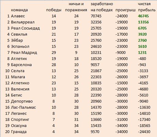 spain_pobedy_16-17